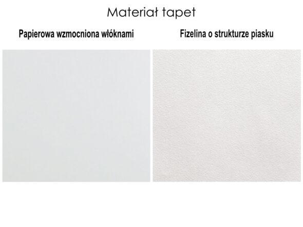 Material tapet na ścianę dla dzieci